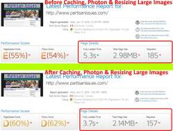 easy-wordpress-optimization-gt-before-after