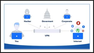 vpn keeps you safe from governments snoopers hackers