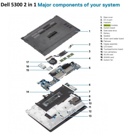 Dell 5300 2 in 1 disassembly parts exploded