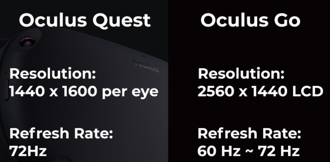 Oculus Go vs quest Screen Resolution
