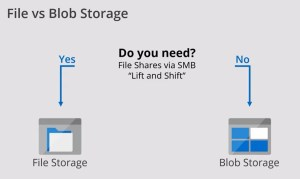 azure file storage vs blob storage