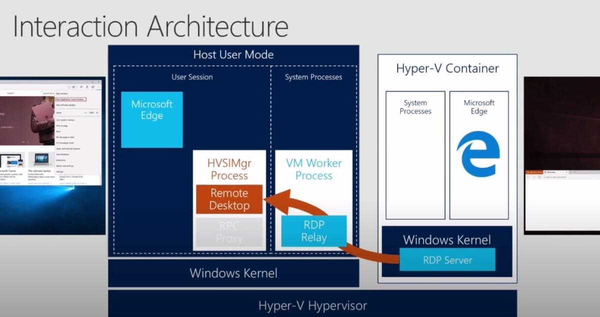 Windows Defender Application Guard - RDP