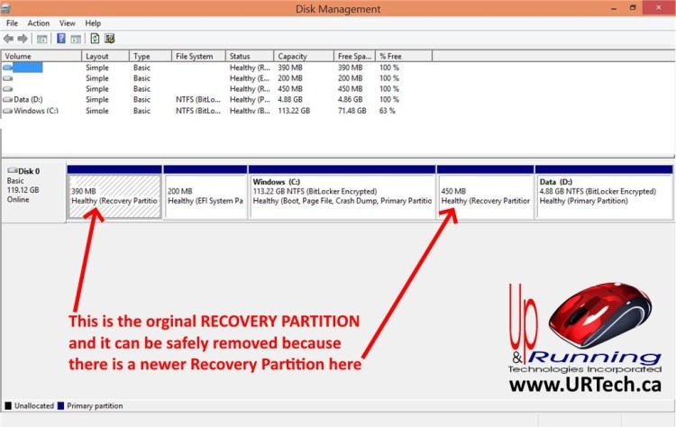 can recovery partitions be deleted safely
