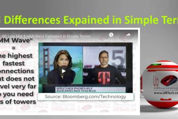 5G cell technology differences explained in simple terms