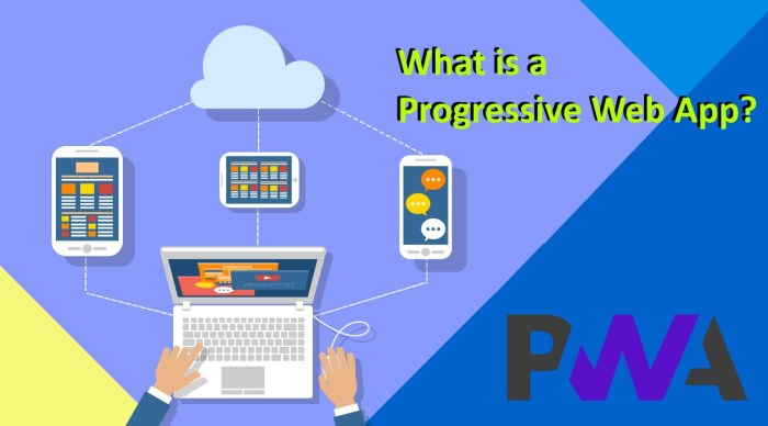 what is a progressive web app pwa