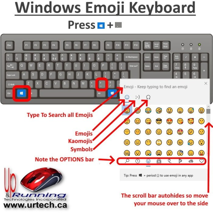 windows emoji keyboard explained kaomojis symbols