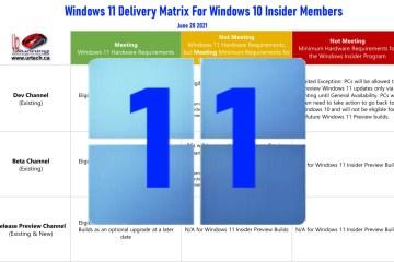 Windows 11 Beta Download Matrix for Windows Insiders win11 logo