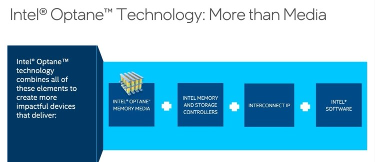 what is intel optane technology