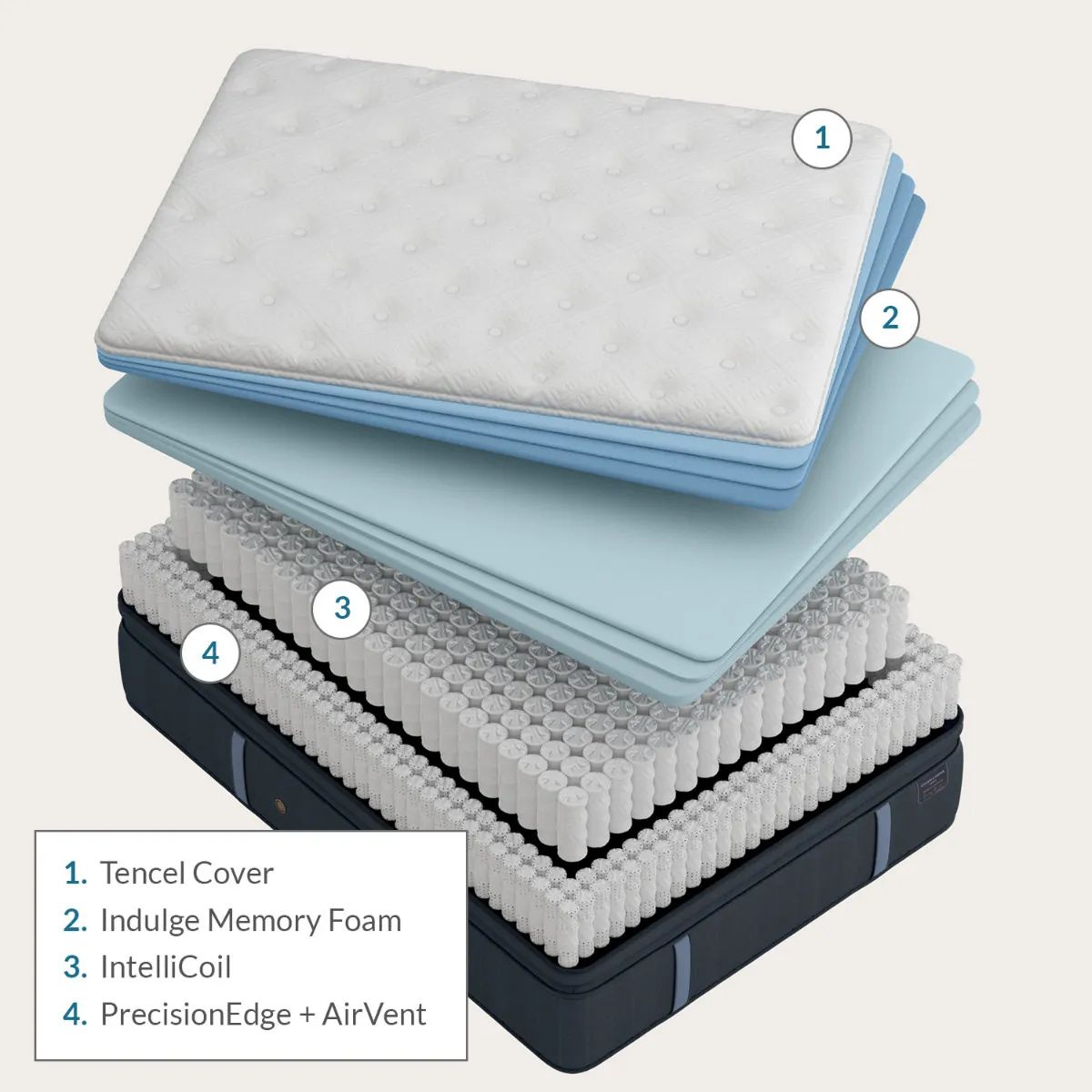 cal king stearns and foster estate rockwell luxury firm euro pillow top 15 inch mattress free 200 visa gift card