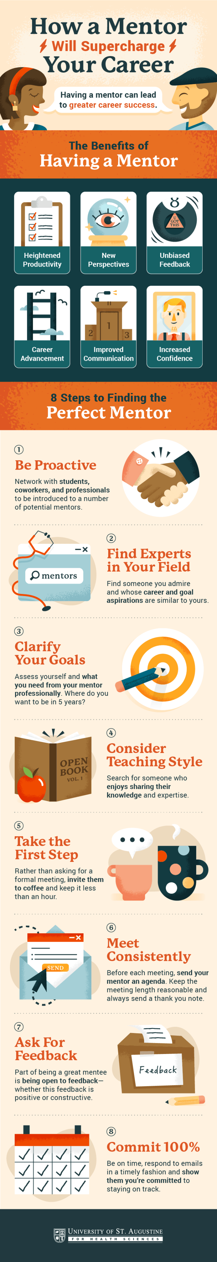 Female mentors in business infographic