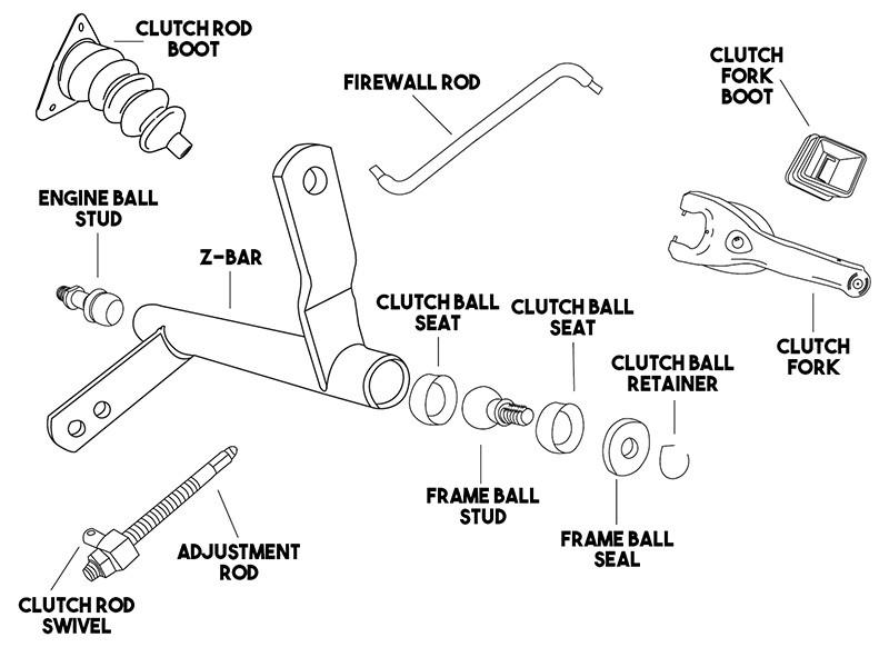 S10 Clutch Diagram