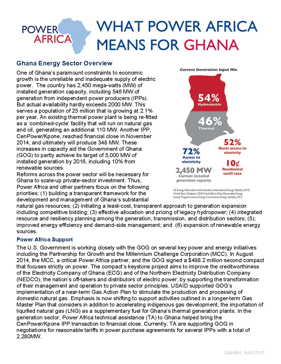 Fact Sheet Power Africa In Ghana US Agency For International Development