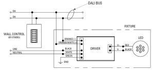 DALI Dimming Solutions | USAI