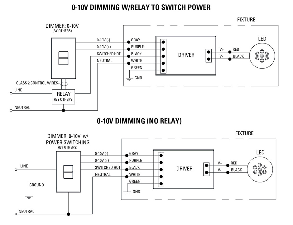 diml2_wiring_diagram?resize=665%2C512 lutron 0 10v dimmer wiring diagram lutron wiring diagrams collection Light Dimmer Switch at n-0.co