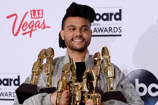 Weeknd Height