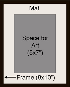 picture framing standard sizes and