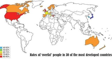 Guess Which Country Has The Fattest Girls In The World???