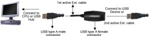USB Extension cable USB 20 Active Extension Cable