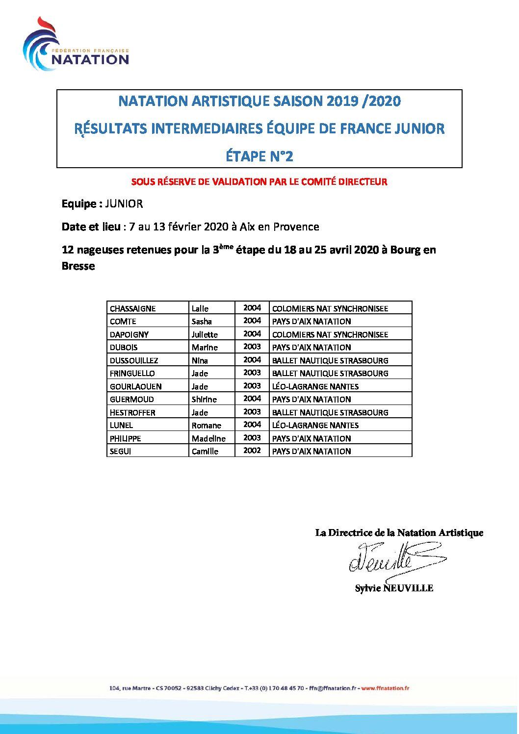 2eme etape des selections equipe de france colomiers nat synchro
