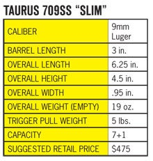 Image result for taurus 709 slim specifications