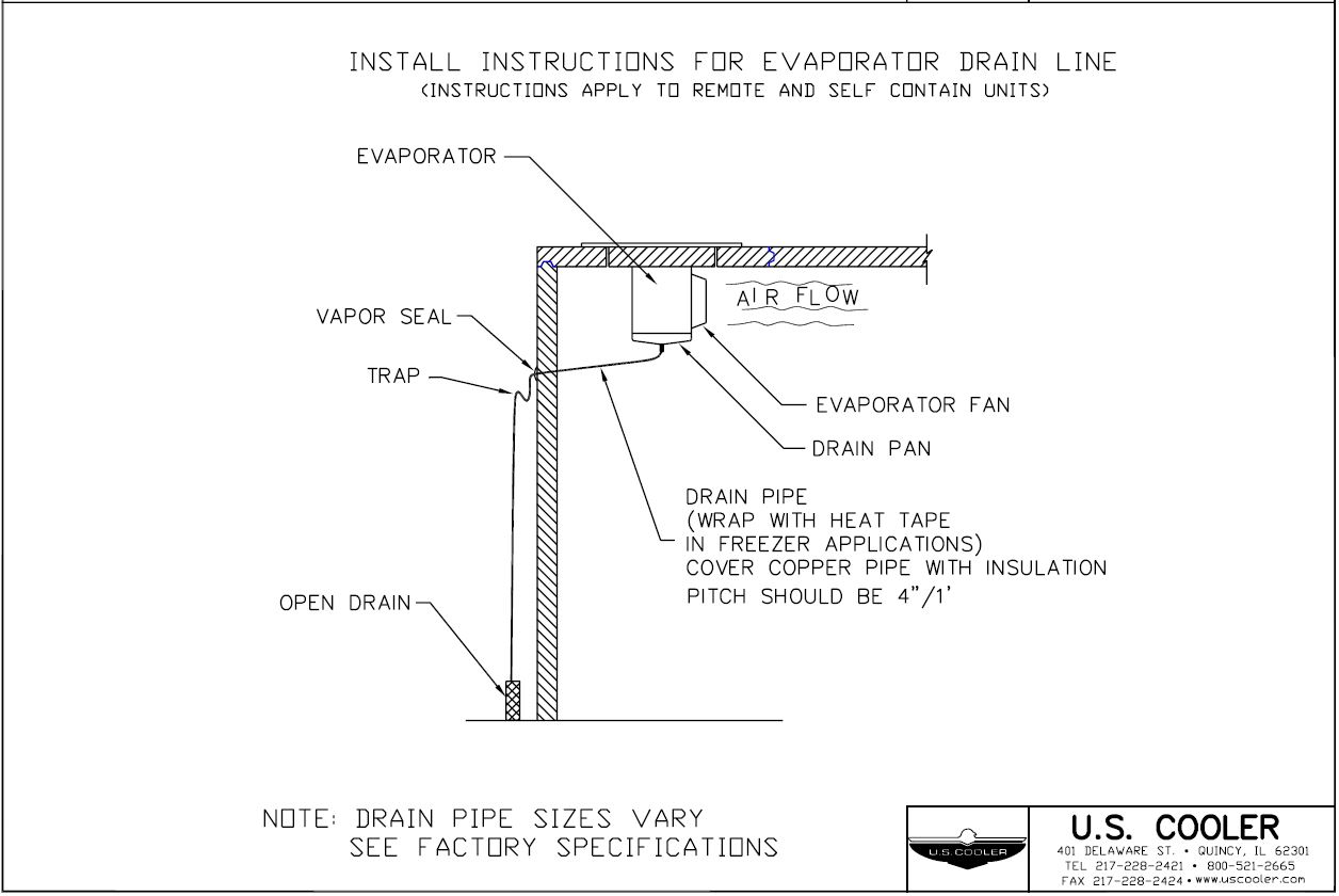 Install Instructions For Evaporator Drain Line bohn evaporator wiring diagram fans dolgular com tls1-gd2 wiring diagram at gsmx.co