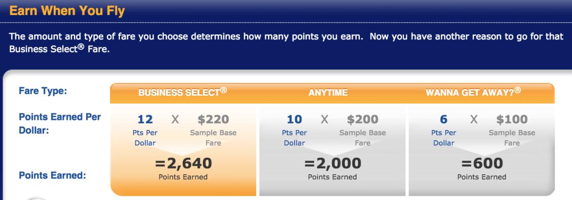 southwest earn points