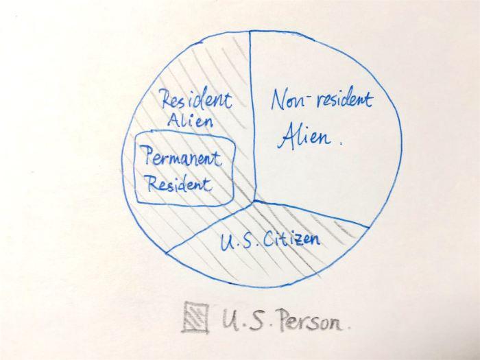 us-person