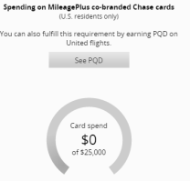 Chase United MileagePlus Explorer (UA) 信用卡的隐藏优势