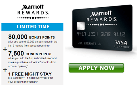 """Up to 87.5k card"" Chase Marriott Premier credit card-no brush is a good card"