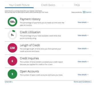 """5/20 update CreditScoreCard scores and reports"" which strong free credit scores?"