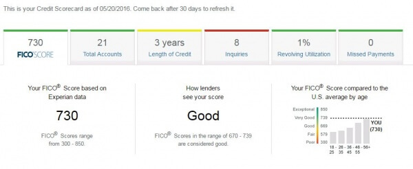 discover-credit-score-card