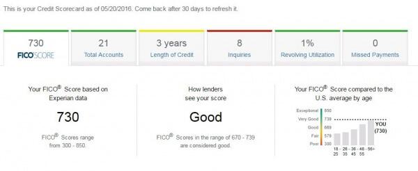 【7/2更新 AMEX提供信用分历史】免费信用分数哪家强?