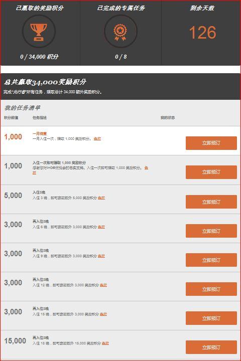 各大酒店集团优惠活动集锦 【12/9 更新: 可以开始注册 IHG Q1 先行者促销活动了!】