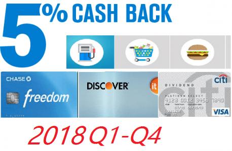 2018年信用卡季度5x返现总结【10/1更新:第四季度刷卡攻略和激活链接】