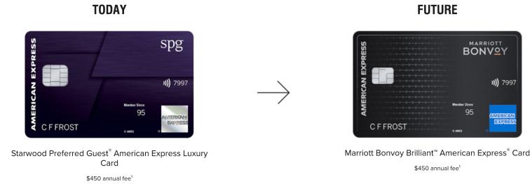 Marriott/SPG/Ritz Carlton 系列信用卡全面更新