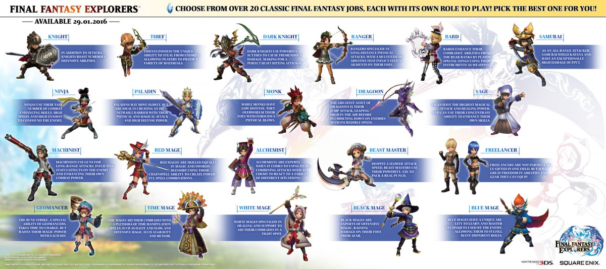 21 job classes to feature in Final Fantasy Explorers