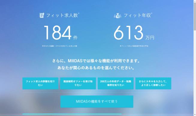 613万円