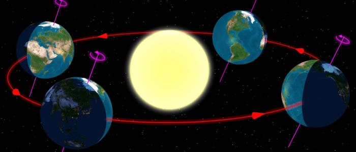 Summer solstice Trivia: 16 fun facts about the phenomenon!