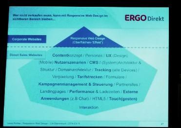 Ergodirekt_responsive-iceberg
