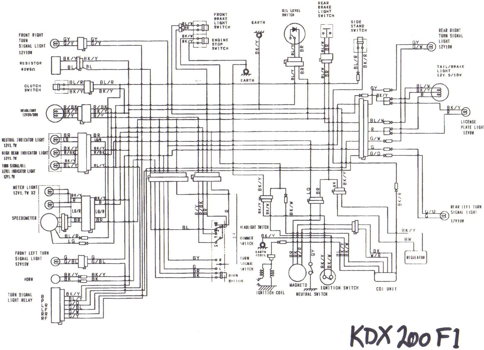 1997 Vulcan Wiring Diagram - Schematics Online on