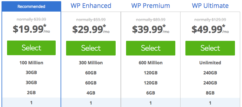 Bluehost managed WordPress hosting Plans
