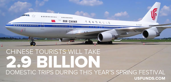 Chinese Tourists will take 2.9 billion domestic trips during this year's spring festival - U.S. Global Investors