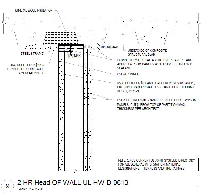 2 Hour Fire Rated Wall Construction : Ul fire rated roof ceiling assemblies energywarden