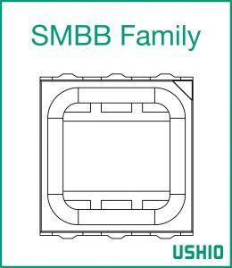 SMBB Family