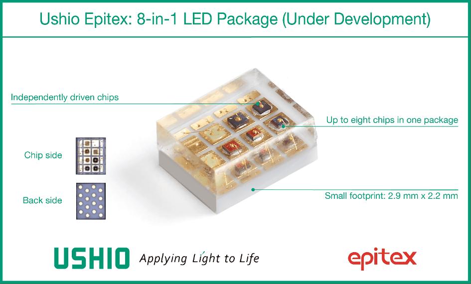 Ushio Epitex 8-in-1 LED Package