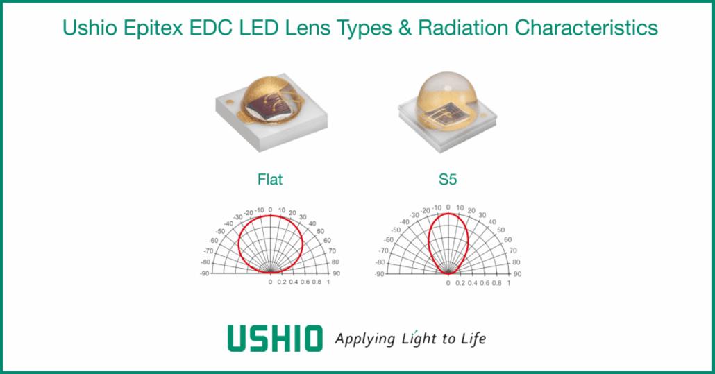 Ushio Epitex EDC LEDs