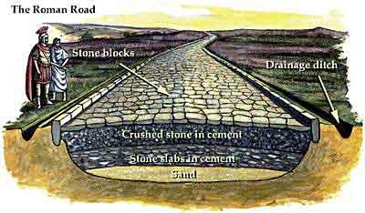 Bilderesultat for roman roads