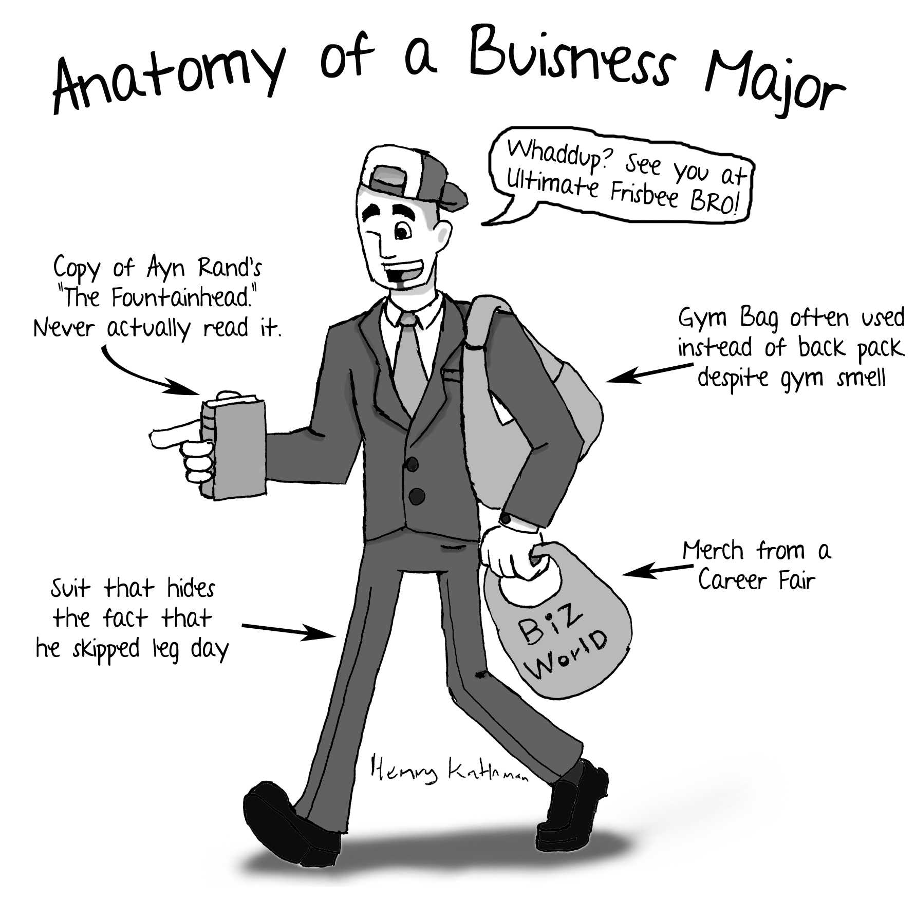 Anatomy of a Business Major – The Shield
