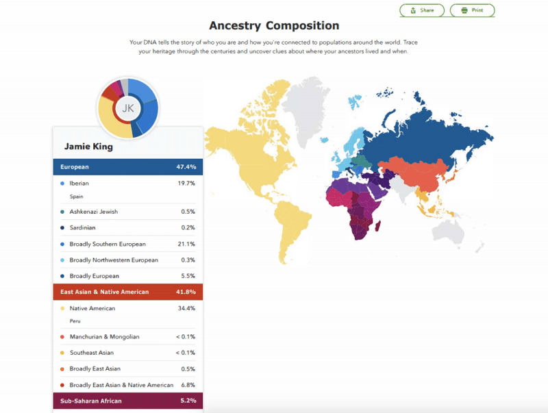 23andme ancestry composition graph