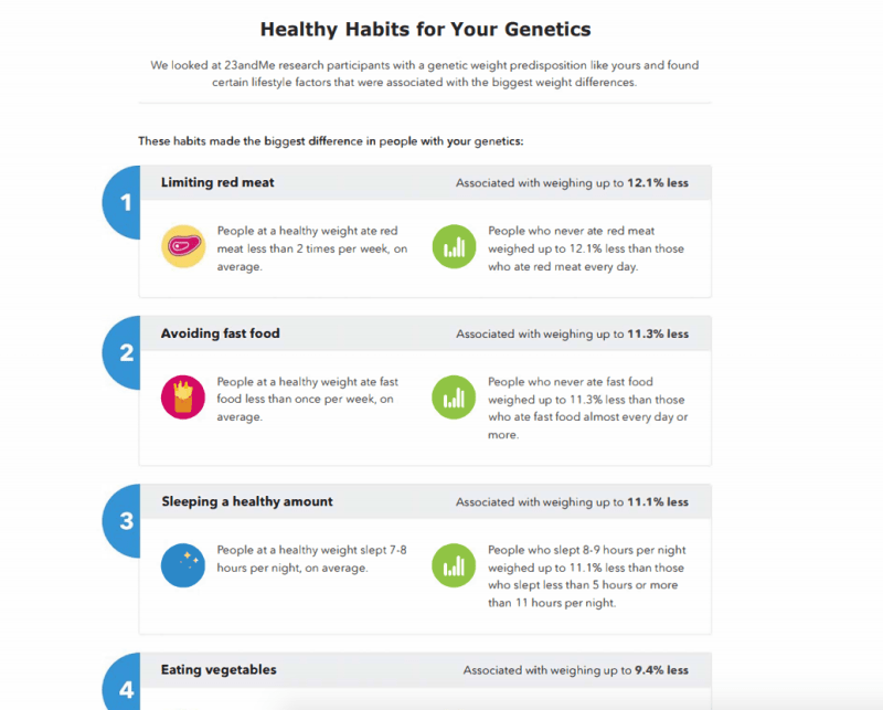 healthy habits 23andme